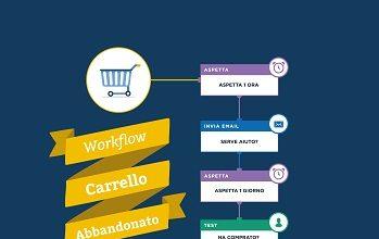 Carrello abbandonato