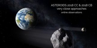 Asteroids-2018