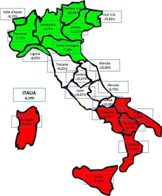italia vendemmia 2019