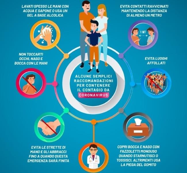 Coronavirus, Decreto - Legge 24 marzo 2020, il testo integrale