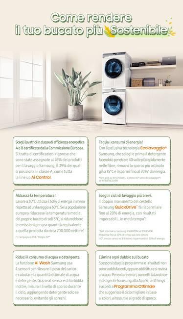 Samsung come rendere il tuo bucato piu' sostenibile