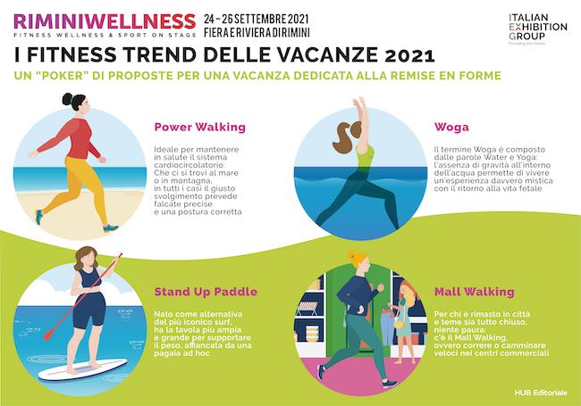 fitness trend vacanze 2021